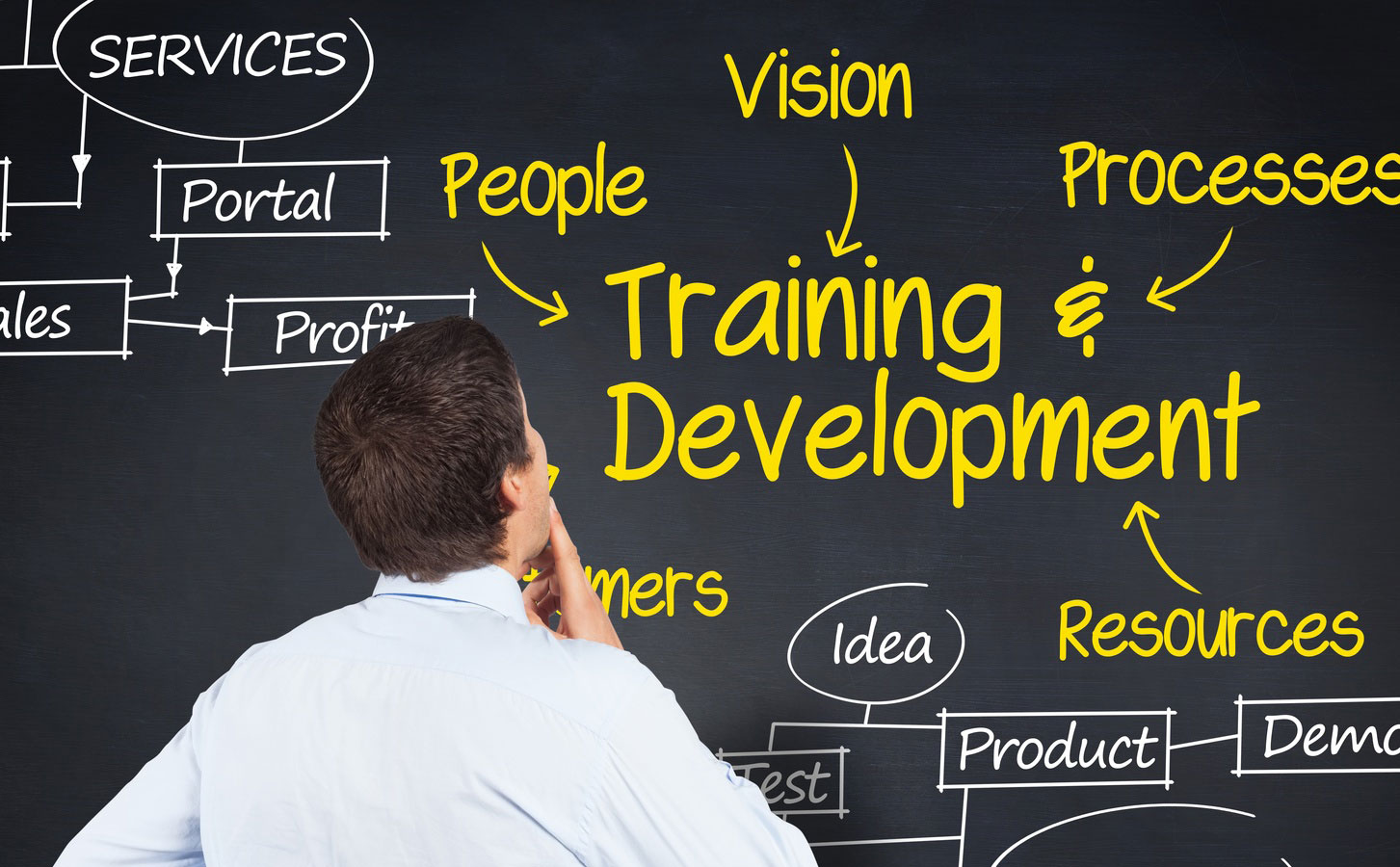 training and development program Training and development managers typically supervise a staff of training and development specialists, such as instructional designers, program developers, and instructors managers teach training methods to specialists who, in turn, instruct the organization's employees—both new and experienced.